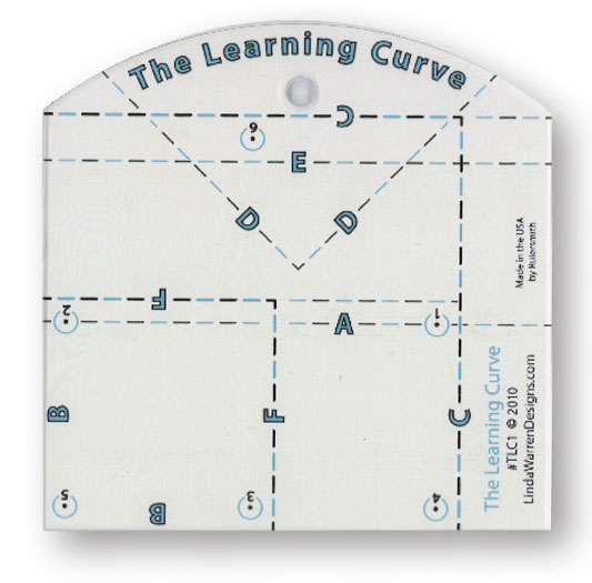 The Learning Curve Ruler