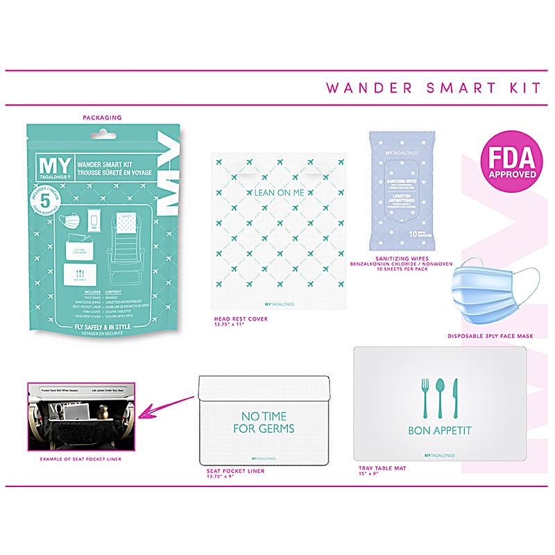 Wander Smart Kit