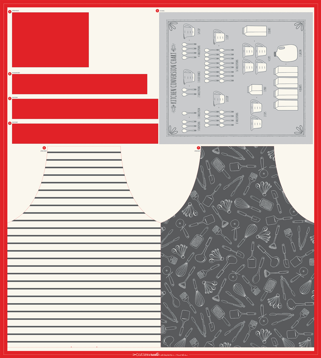 Apron and Tea Towel Panel