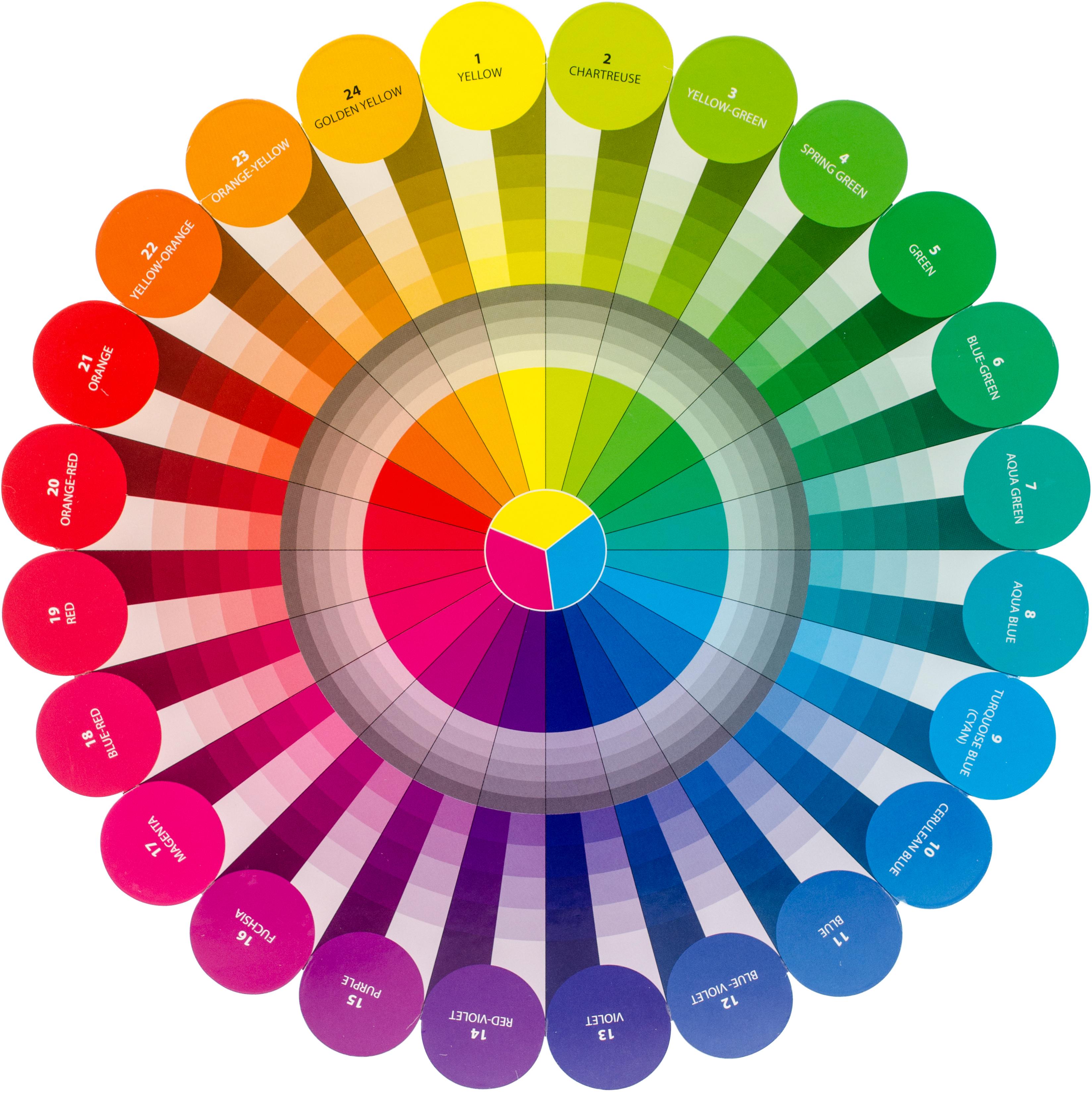 Essential Color Wheel Companion-