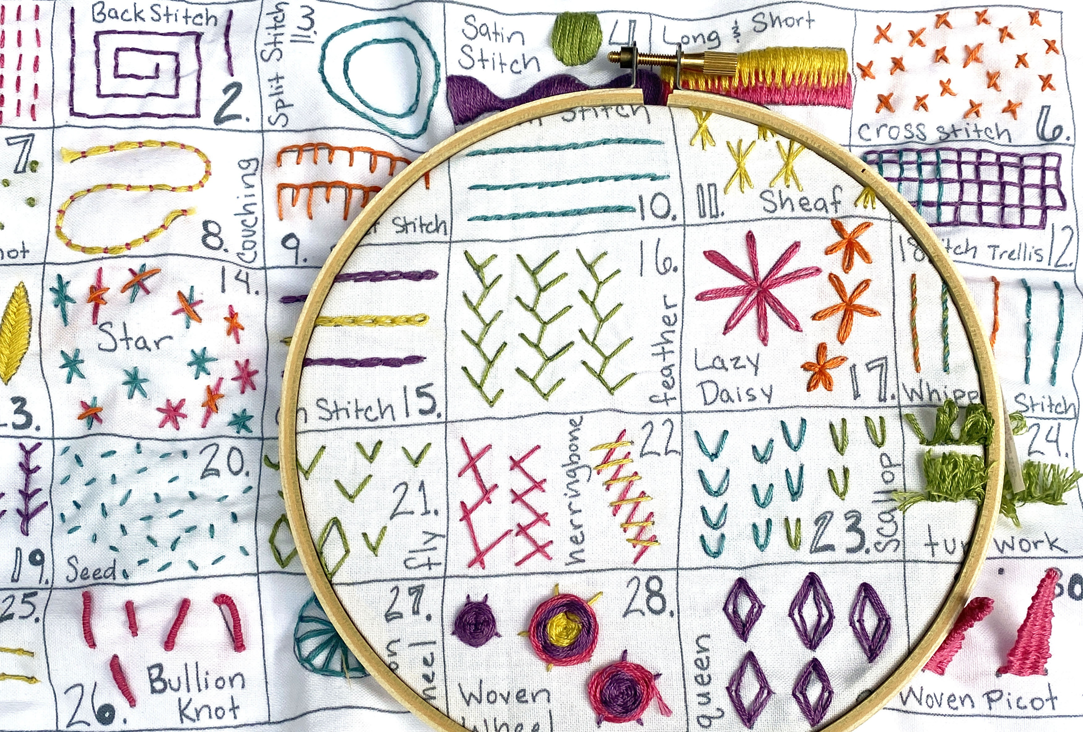 Jennifer Jangles Embroidery Kit-30 Day Sampler